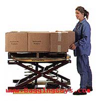 PalletPal Ergonomic Stacking Station Photo